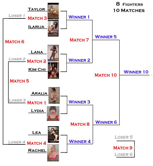 List contact female wb270 wrestler Wb270